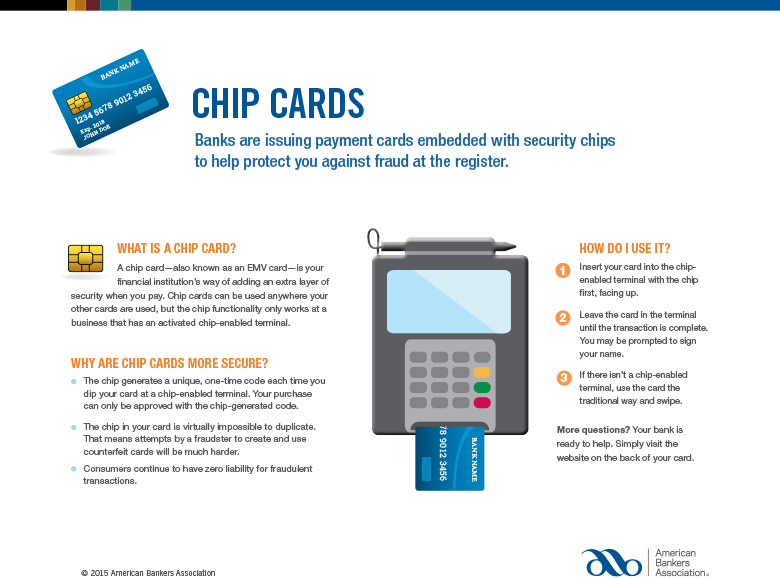 EMV chip cards infographic
